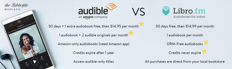 audible libro fm comparison